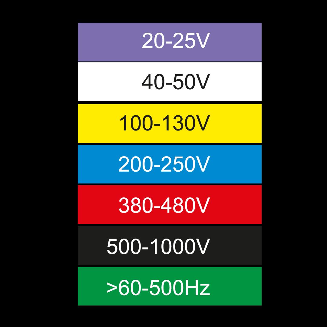 Código de cores padronizado